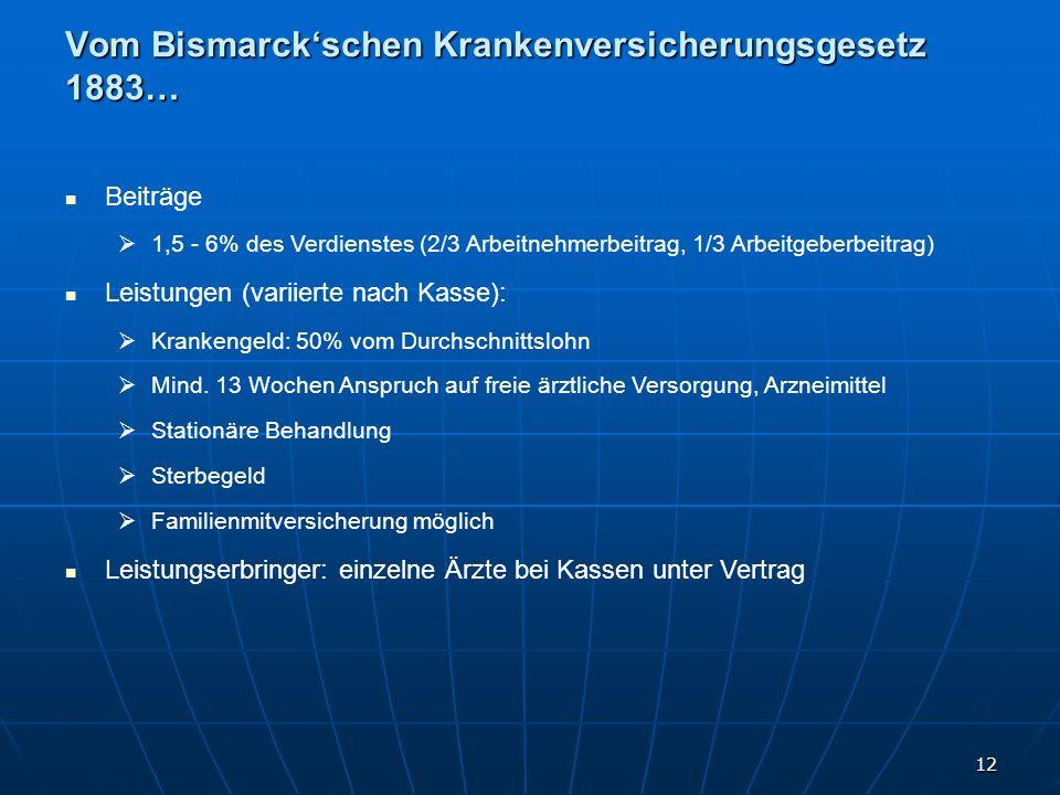 Vom Bismarck'schen Krankenversicherungsgesetz 1883…