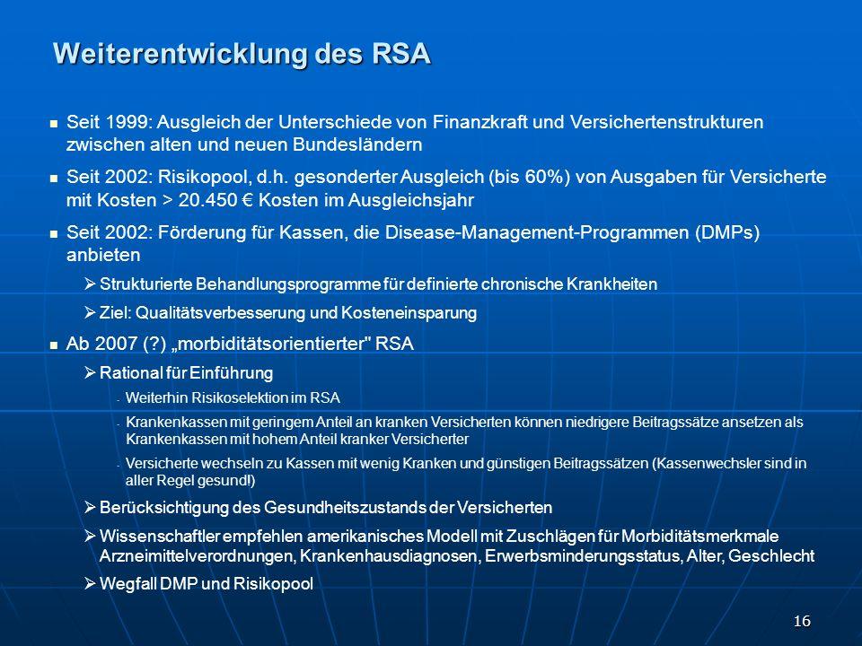 Weiterentwicklung des RSA