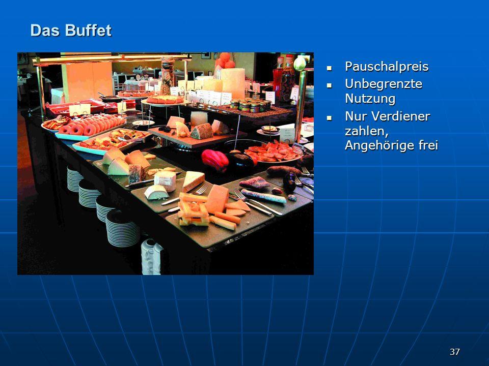 Das Buffet Pauschalpreis Unbegrenzte Nutzung