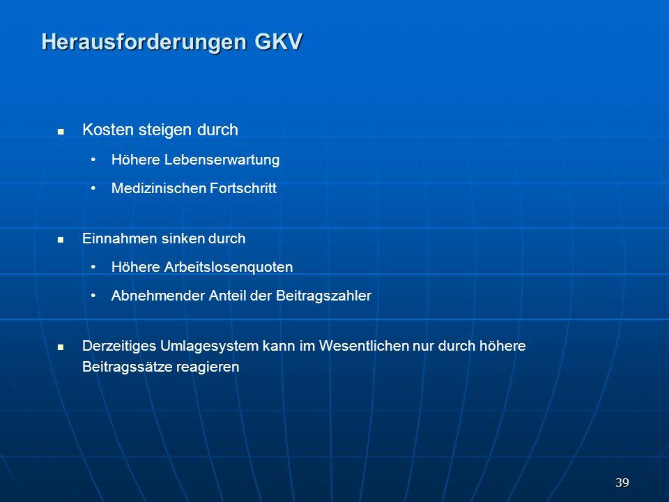 Herausforderungen GKV