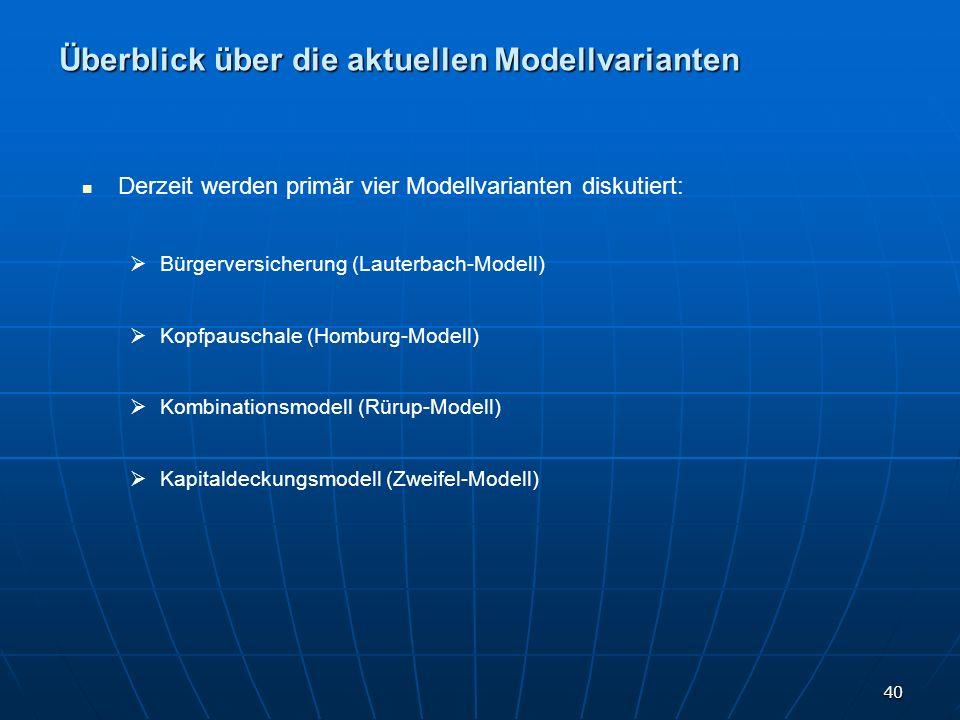 Überblick über die aktuellen Modellvarianten
