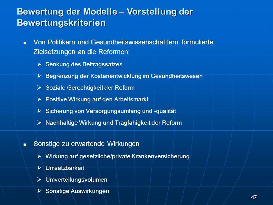Bewertung der Modelle – Vorstellung der Bewertungskriterien