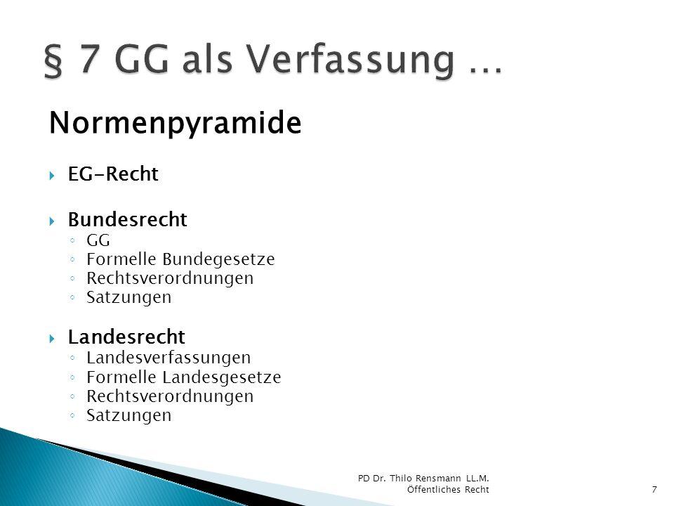 § 7 GG als Verfassung … Normenpyramide EG-Recht Bundesrecht