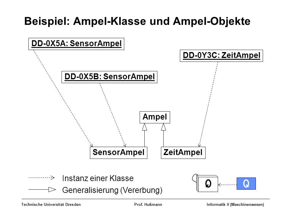 Beispiel: Ampel-Klasse und Ampel-Objekte