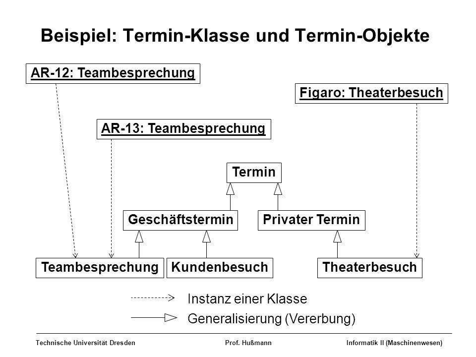 Beispiel: Termin-Klasse und Termin-Objekte