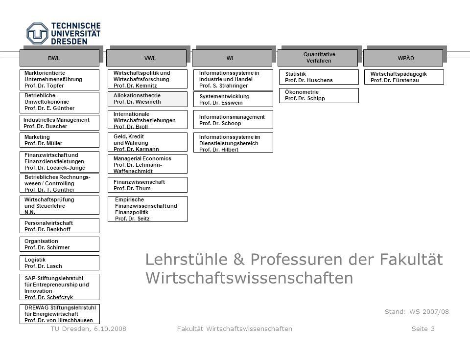 Lehrstühle & Professuren der Fakultät Wirtschaftswissenschaften