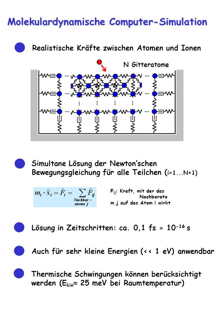 Realistische Kräfte zwischen Atomen und Ionen