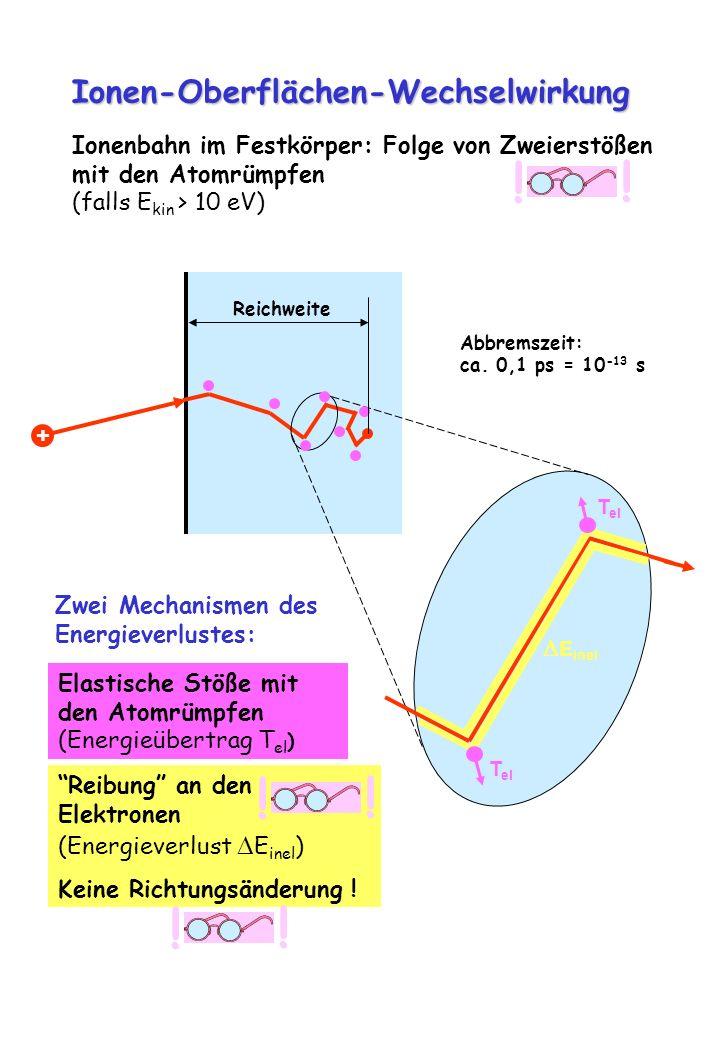 ! ! ! Ionen-Oberflächen-Wechselwirkung