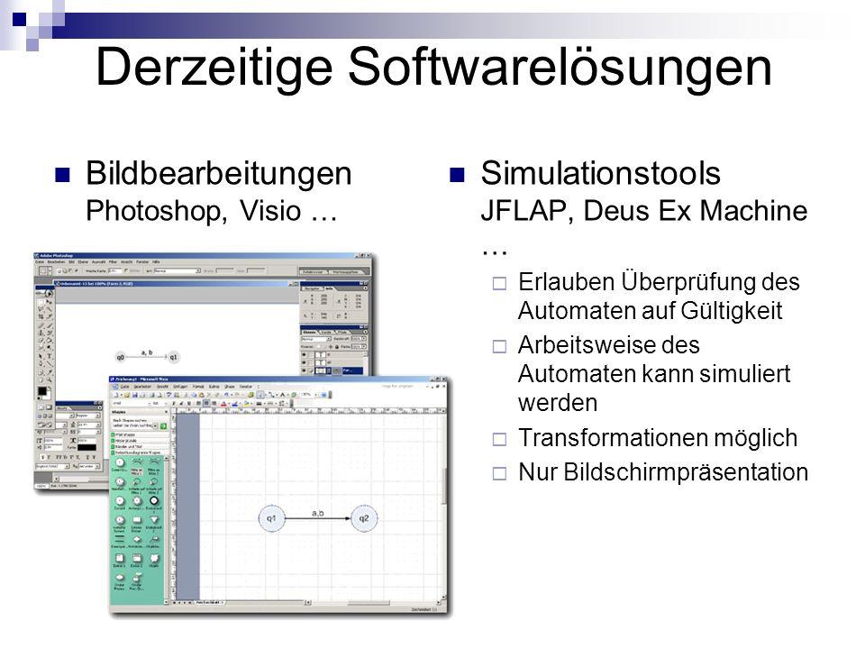 Derzeitige Softwarelösungen
