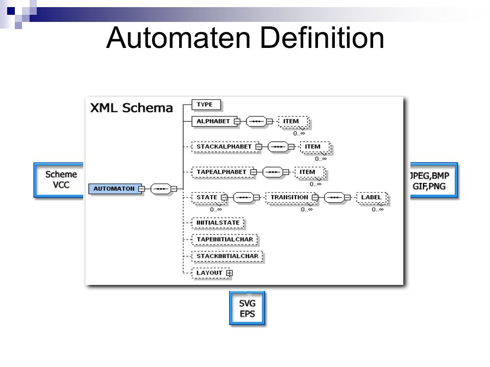 Automaten Definition