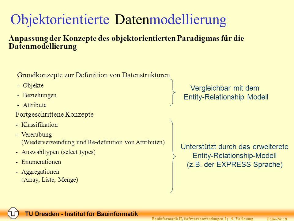 Objektorientierte Datenmodellierung