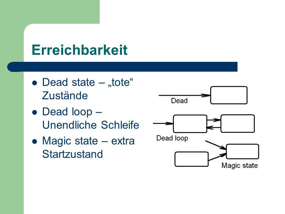 """Erreichbarkeit Dead state – """"tote Zustände"""