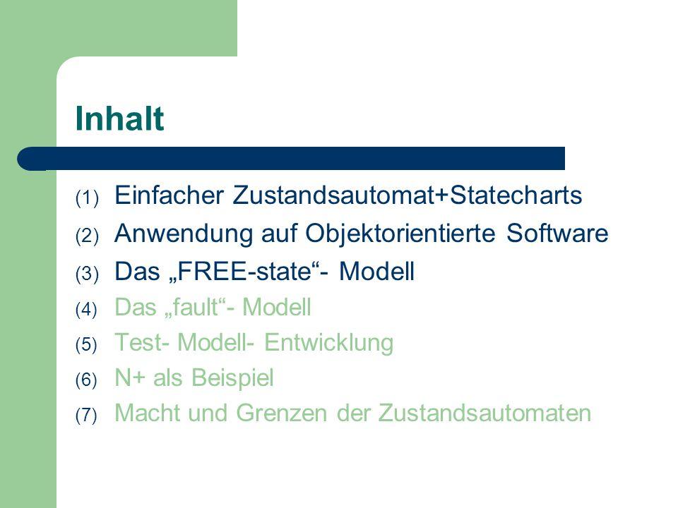 Inhalt Einfacher Zustandsautomat+Statecharts
