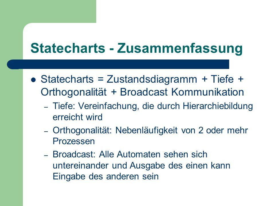 Statecharts - Zusammenfassung