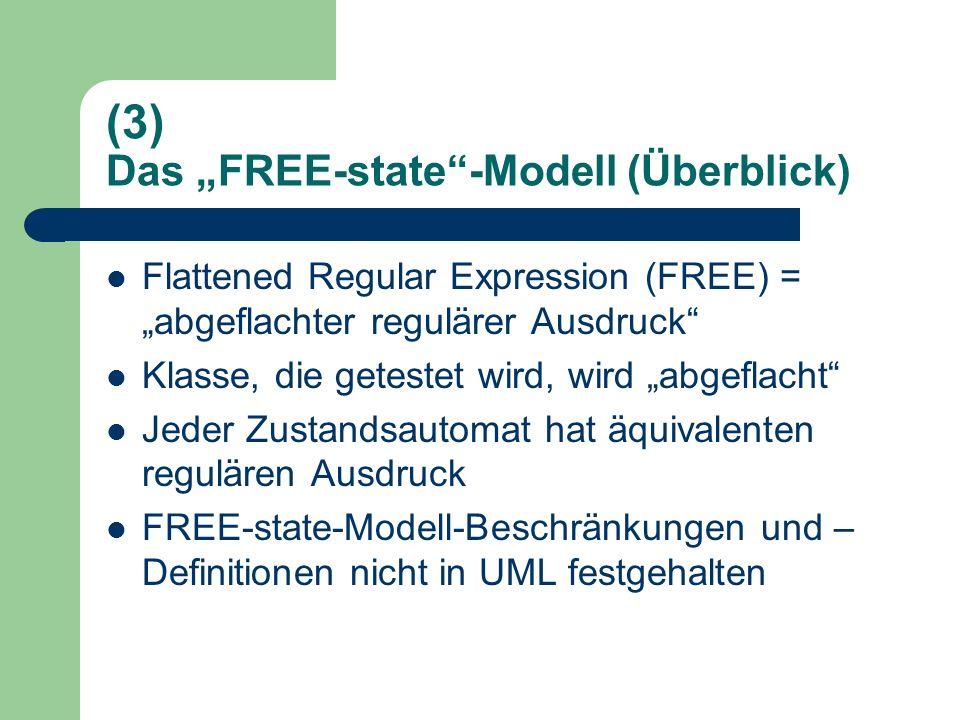 """(3) Das """"FREE-state -Modell (Überblick)"""