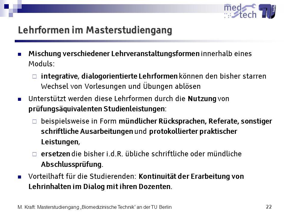 Lehrformen im Masterstudiengang