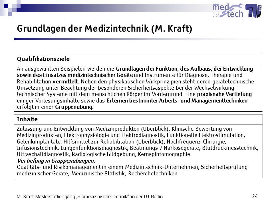 Grundlagen der Medizintechnik (M. Kraft)