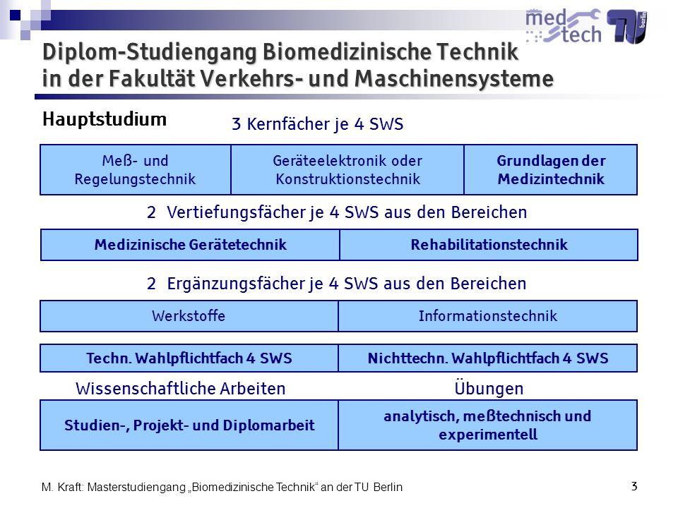 Diplom-Studiengang Biomedizinische Technik in der Fakultät Verkehrs- und Maschinensysteme