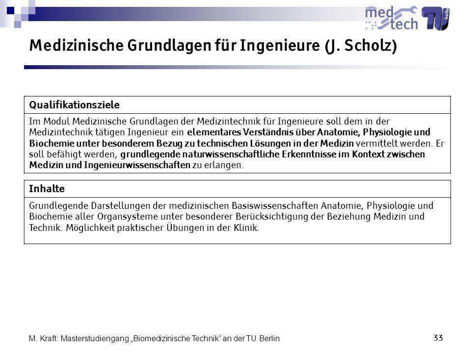 Großzügig Beziehung Zwischen Anatomie Und Physiologie Zeitgenössisch ...