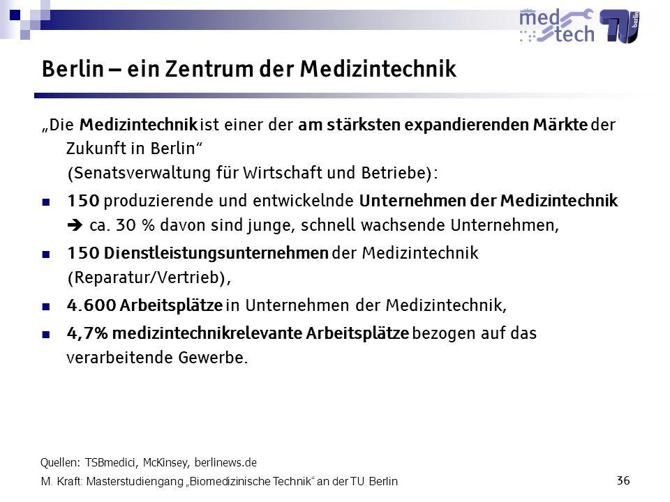 Berlin – ein Zentrum der Medizintechnik