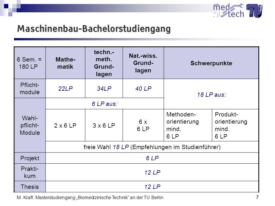 Maschinenbau-Bachelorstudiengang
