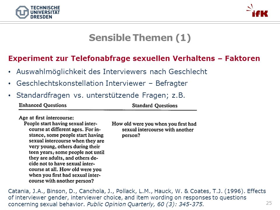 Sensible Themen (1) Experiment zur Telefonabfrage sexuellen Verhaltens – Faktoren. Auswahlmöglichkeit des Interviewers nach Geschlecht.
