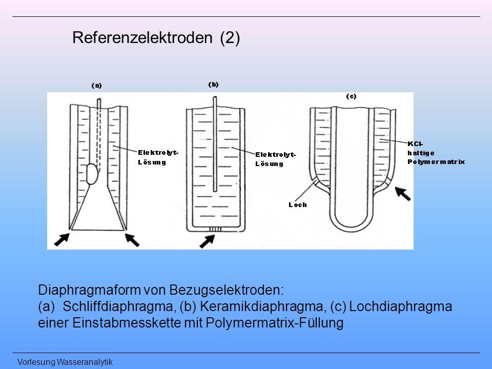 Referenzelektroden (2)