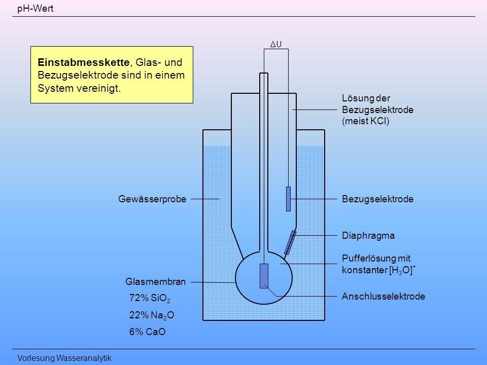 pH-Wert ΔU. Einstabmesskette, Glas- und Bezugselektrode sind in einem System vereinigt. Lösung der Bezugselektrode (meist KCl)