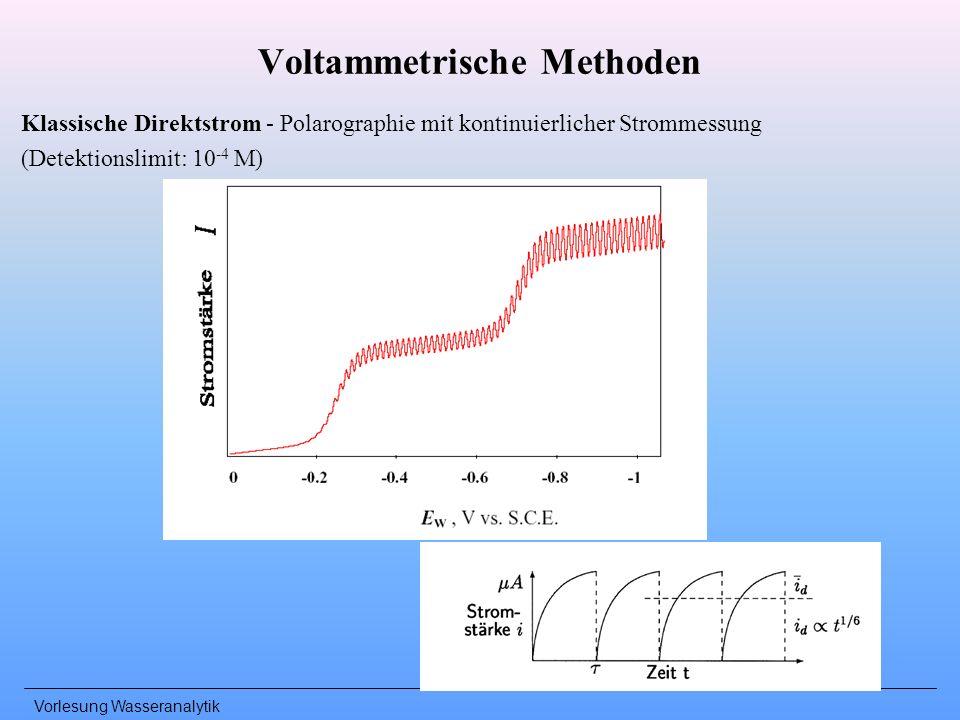Voltammetrische Methoden