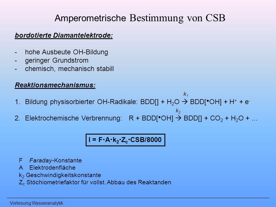 Amperometrische Bestimmung von CSB