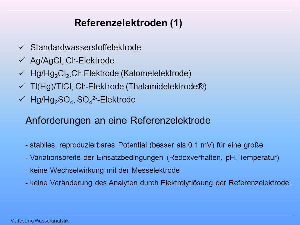 Referenzelektroden (1)