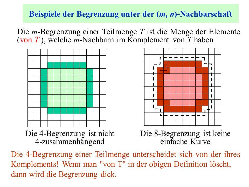 Beispiele der Begrenzung unter der (m, n)-Nachbarschaft
