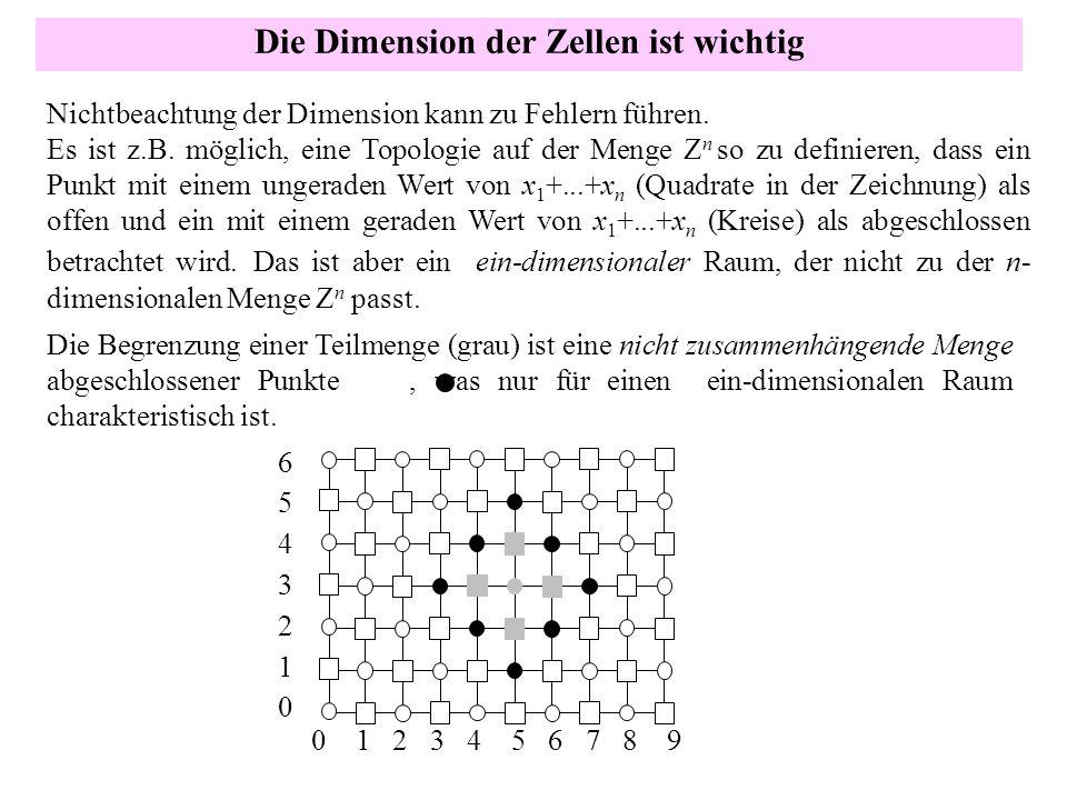 Die Dimension der Zellen ist wichtig