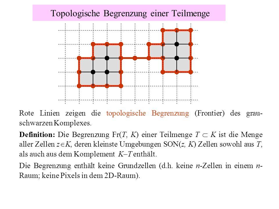 Topologische Begrenzung einer Teilmenge
