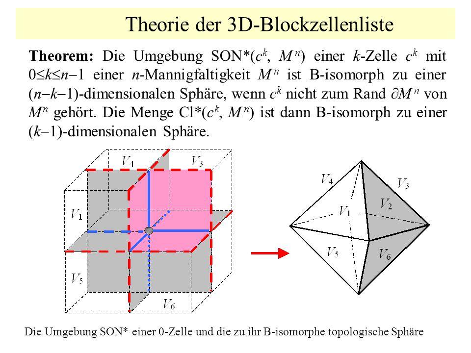 Theorie der 3D-Blockzellenliste