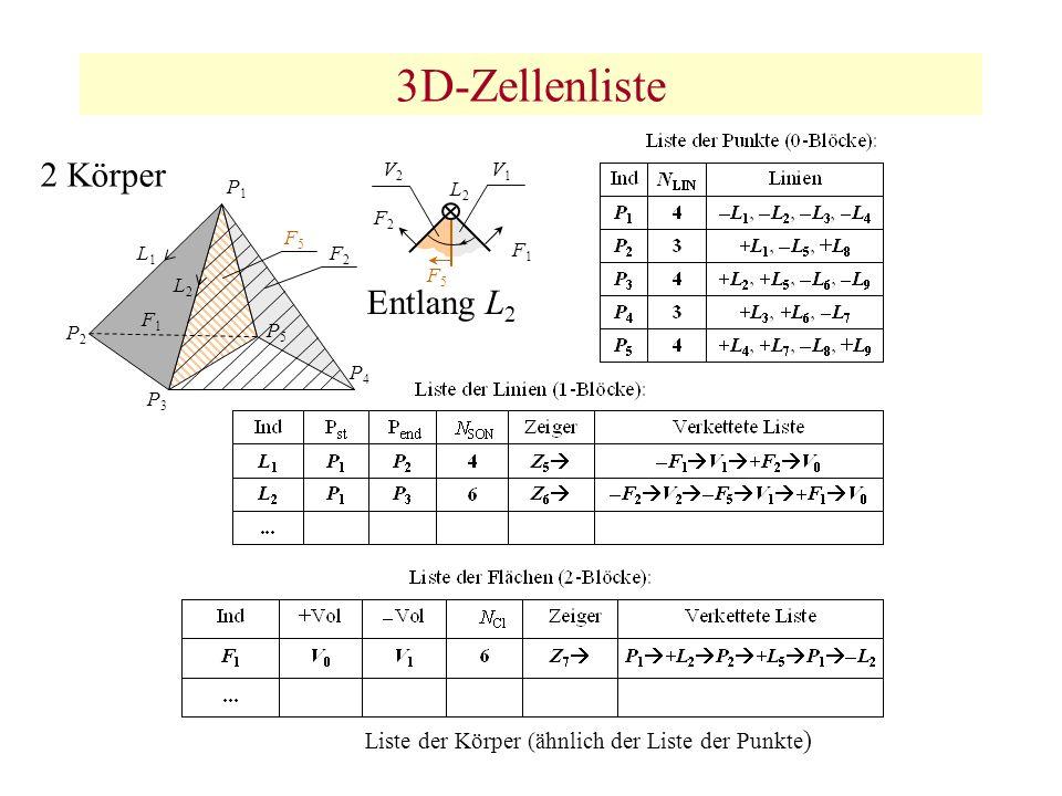 3D-Zellenliste 2 Körper Entlang L2