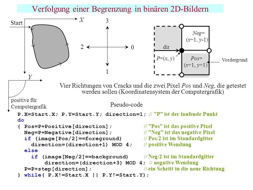 Verfolgung einer Begrenzung in binären 2D-Bildern