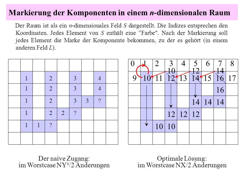 Markierung der Komponenten in einem n-dimensionalen Raum