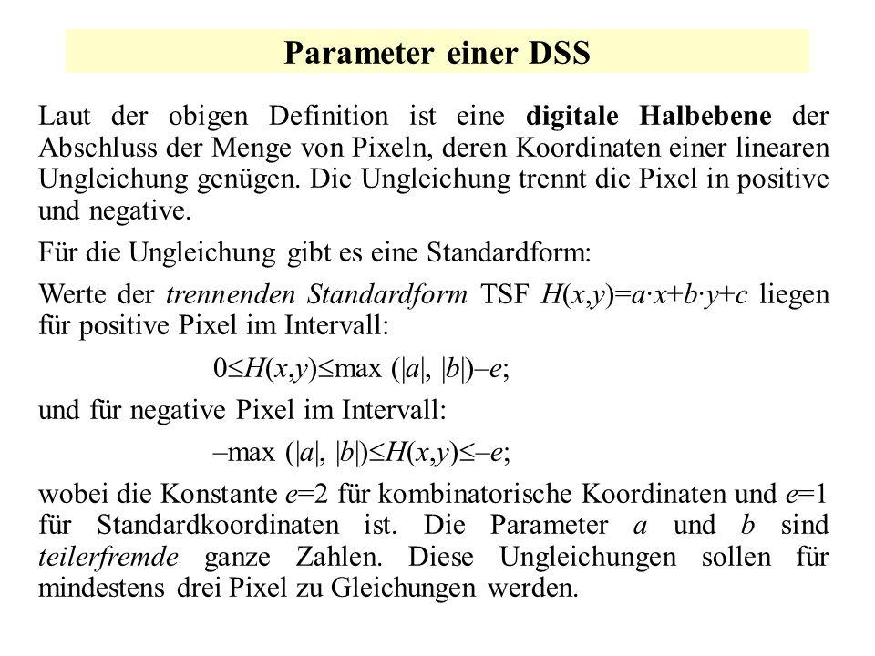 Parameter einer DSS