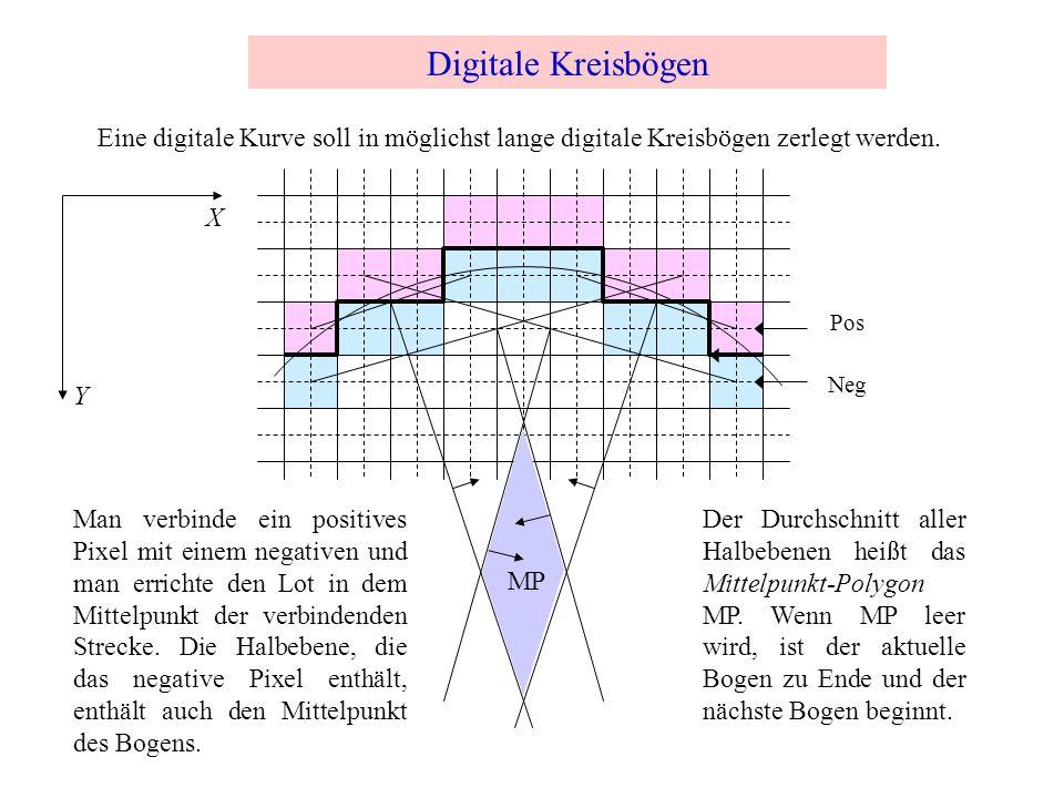 Digitale Kreisbögen Eine digitale Kurve soll in möglichst lange digitale Kreisbögen zerlegt werden.