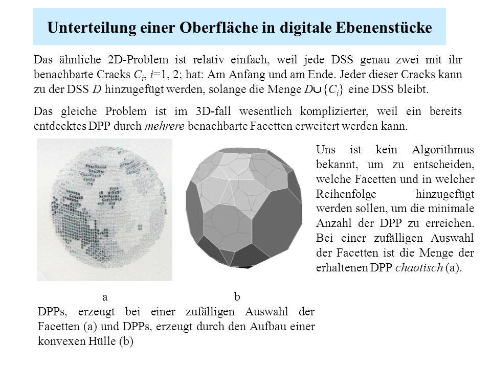Unterteilung einer Oberfläche in digitale Ebenenstücke