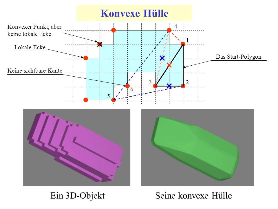 Konvexe Hülle Ein 3D-Objekt Seine konvexe Hülle Keine sichtbare Kante