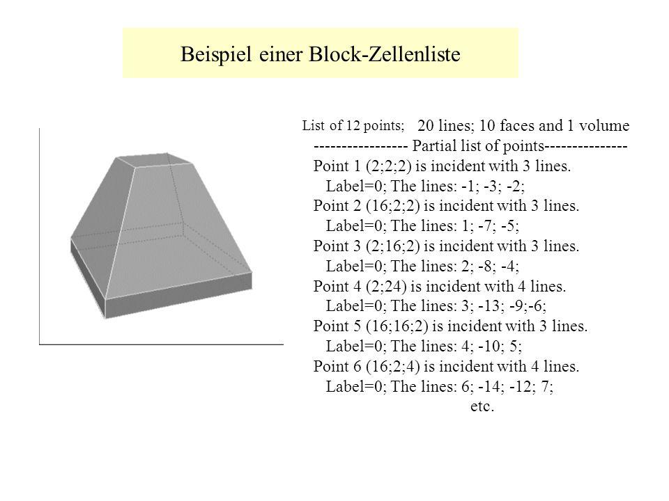 Beispiel einer Block-Zellenliste