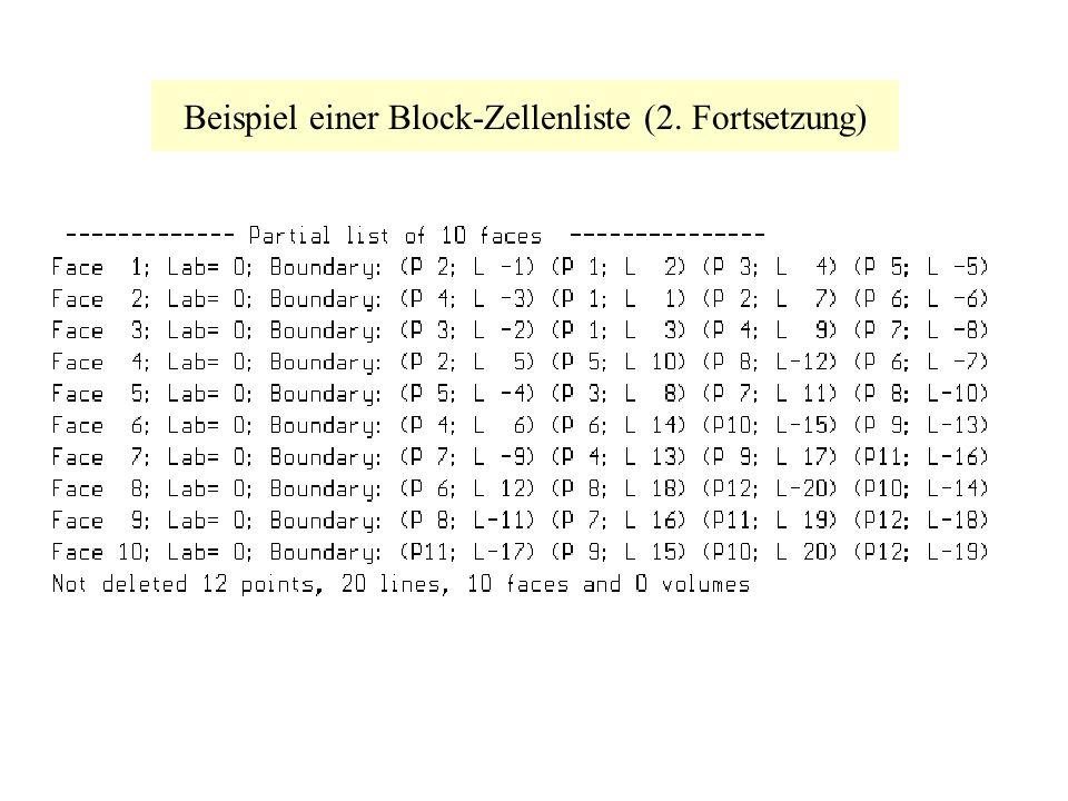 Beispiel einer Block-Zellenliste (2. Fortsetzung)