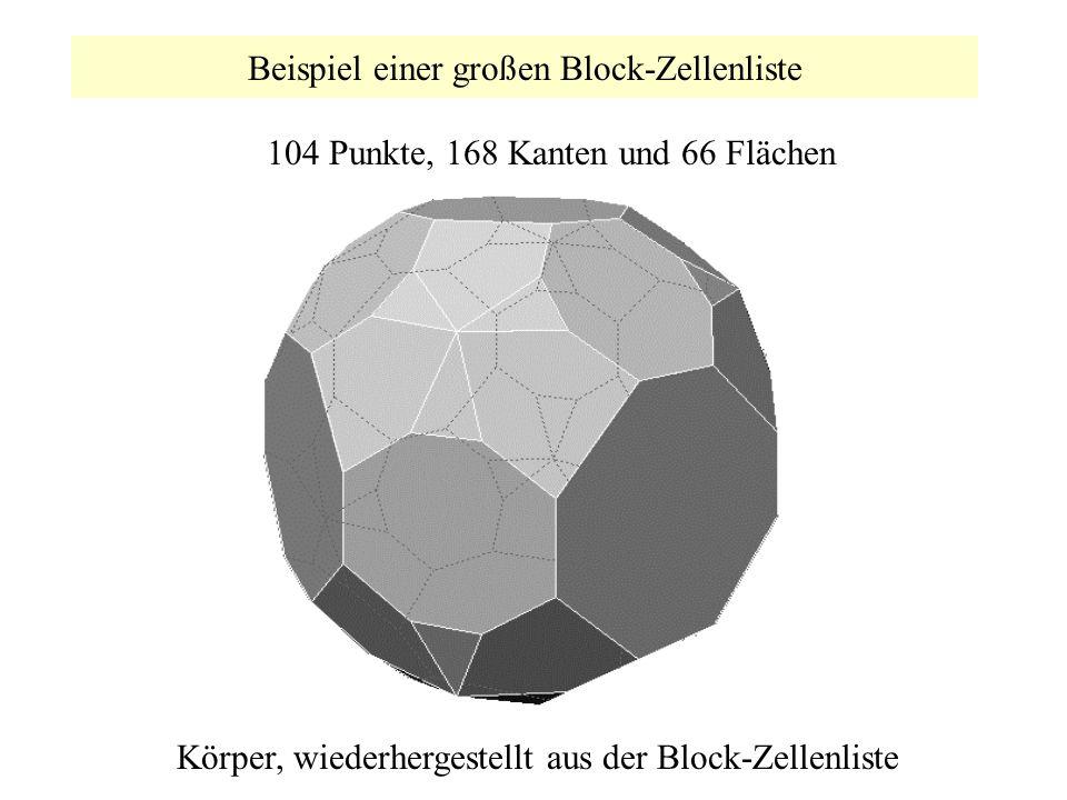 Beispiel einer großen Block-Zellenliste