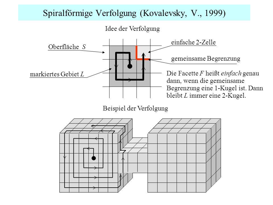 Spiralförmige Verfolgung (Kovalevsky, V., 1999)