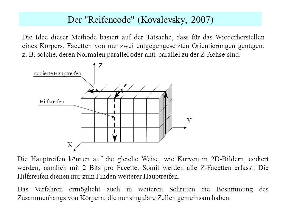 Der Reifencode (Kovalevsky, 2007)
