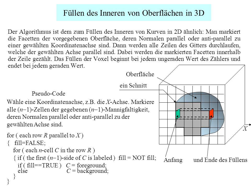 Füllen des Inneren von Oberflächen in 3D
