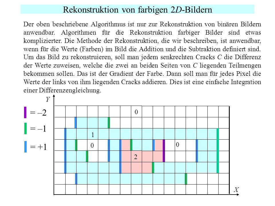 Rekonstruktion von farbigen 2D-Bildern