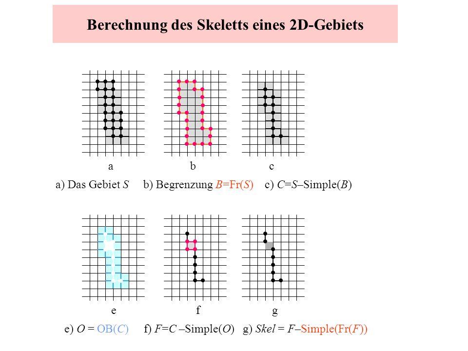 Berechnung des Skeletts eines 2D-Gebiets